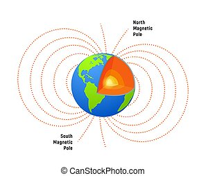 Magnet field Earth. Physics pole electric magnetic field background. Electromagnet diagram