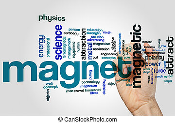 Magnet word cloud concept with attract force related tags