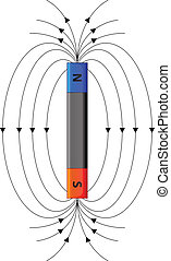 Illustration of a magnetic field