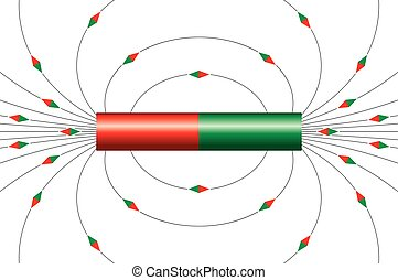 Magnetic field lines of bar magnet. The little magnet needle...