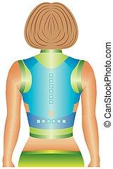 Magnetic Posture Support - Magnetic Back and Shoulder...
