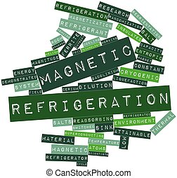 Magnetic refrigeration - Abstract word cloud for Magnetic...