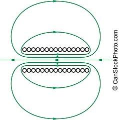 magnetic terep, közül, egy, áram, szállítás, felteker