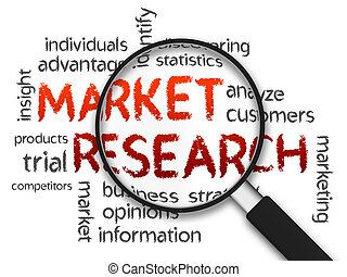 Market Research - Magnified Market Research word...