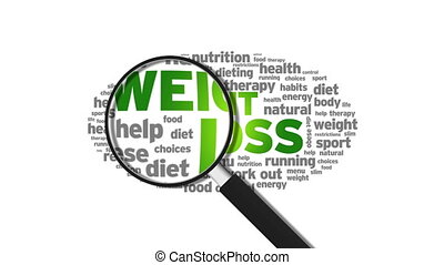 Magnified Weight Loss Word Cloud Animation