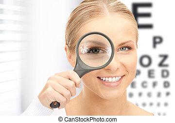 magnifier, 女性の目, チャート