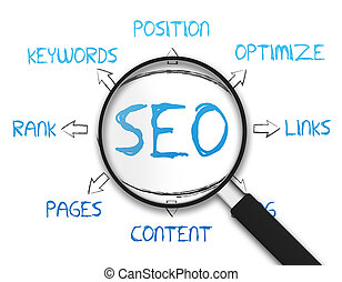 Magnifying Glass - Search Engine Optimization - Magnifying...