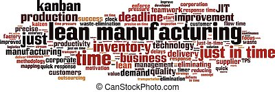 magro, manufacturing-horizon