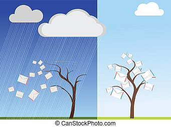 Mail-tree in good and bad weather