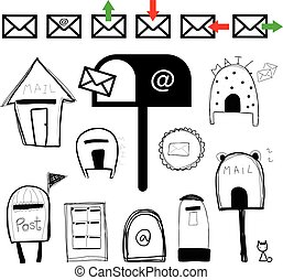 mailbox and post box