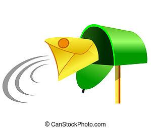 Mailbox - Incoming mail