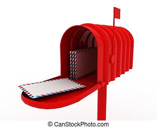 mailbox concept