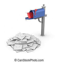 Mailbox - Spam