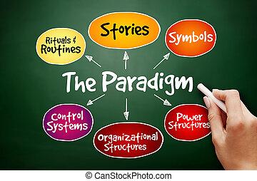 main, dessiné, culturel, toile, paradigm