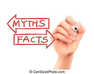 main, mythes, écrit, mots, faits, ou