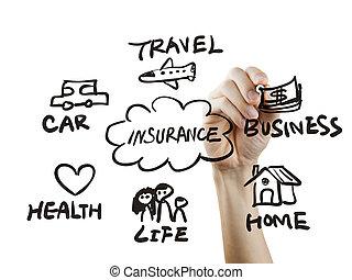 main, présentation, dessiné, assurance