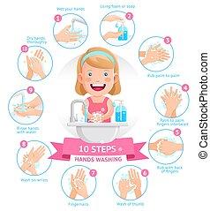 mains, vecteur, girl, spectacles, illustration, processus, lavage