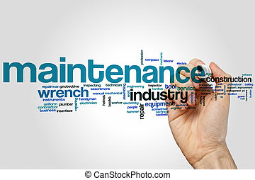 Maintenance word cloud