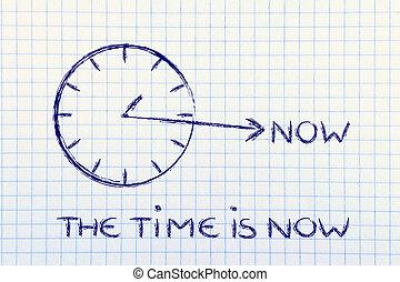 maintenant, temps