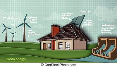 maison, énergie, bas, panneau solaire