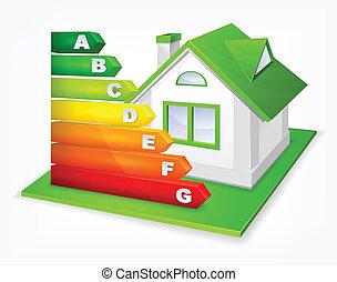 maison, énergie, classement, efficacité