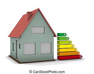 maison, énergie, diagramme