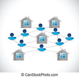 maison, conception, réseau, illustration, gens