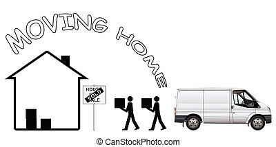 maison, représentation, en mouvement