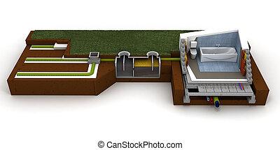 maison, système, eaux égout