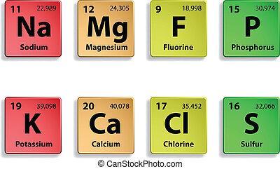 Major dietary elements - Microelements on white background. ...