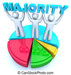Majority Rule People Holding Word on Pie Chart Winners