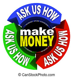 The words Make Money and Ask Us How in arrows around a circle