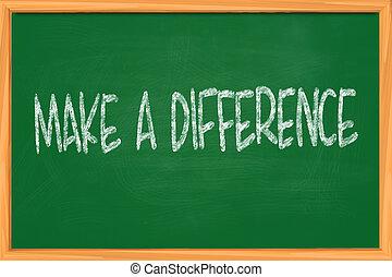 maken, verschil