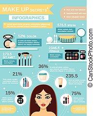 Makeup Infographics Set