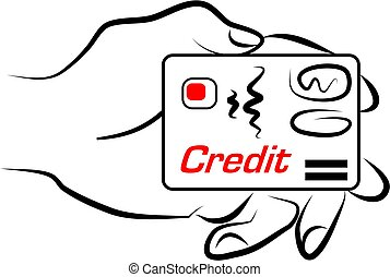 credit card - making a payment with your credit card