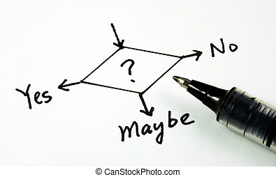 Making business decision - Yes, No, or Maybe concepts of...