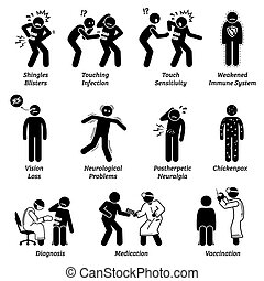 maladie, icons., complications, zona, symptômes