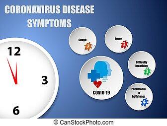 maladie, vecteur, symptômes, horloge, concept, covid-19