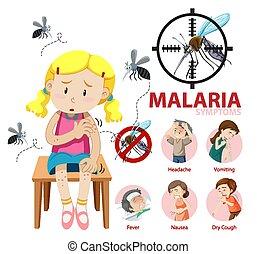 malaria, síntoma, información, infographic