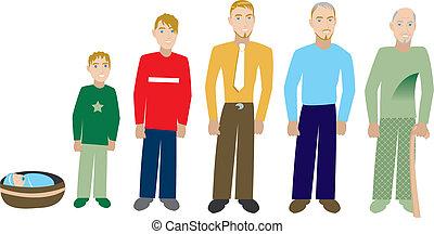Male Age Progress 2 - Male age progression, available for...