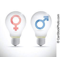 male and female creativity concept.