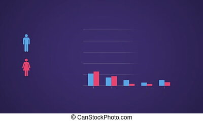 Male and female icons with bar graph in red and blue