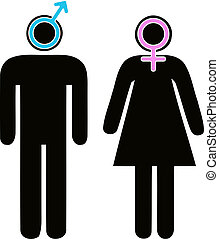 Male and female signs in pictogram