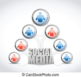 male and female social media network sign.
