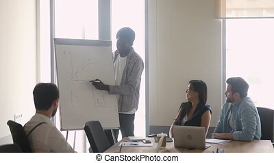 Male black manager coach presenter explain graph to multiethnic employees group give flip chart presentation at office meeting workshop, african speaker teach team at corporate training behind glass