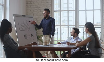 Male business coach presenter explaining financial graph pointing on flip chart give presentation in boardroom teaching workers group training corporate team at lecture workshop office meeting