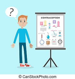Male contraception illustration. Confused man standing next...