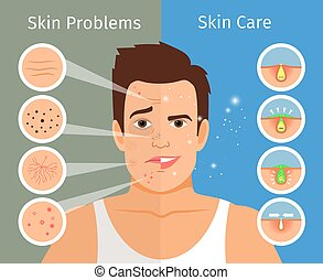 Male face skin treatment illustration