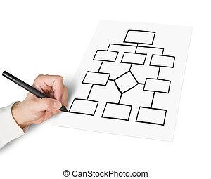 Male hand using pen drawing blank organization chart