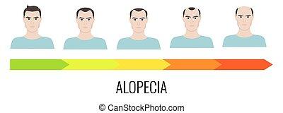 Male pattern alopecia